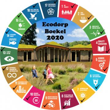Financiering Ecodorp bijna rond